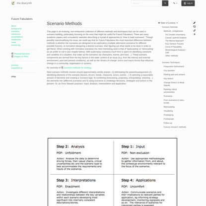 scenario_methods - future_fabulators [the libarynth]