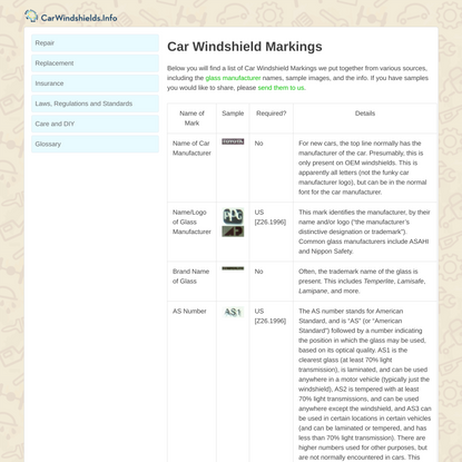 Car Windshield Markings: names, sample images, meaning