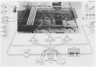 Arata Isozaki, plan of the Festival Plaza (January 1970)