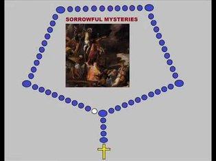 Virtual Rosary - The Sorrowful Mysteries (Tuesdays & Fridays)