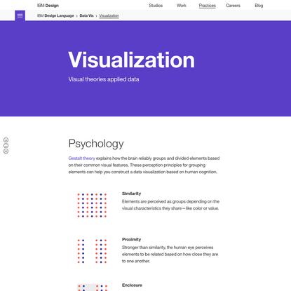 IBM Design Language | Data Visualization: Visualization
