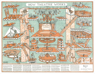 dant_-_how_the_theatre_works_courtesy_of_tag_fine_arts.jpg