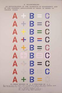 Arakawa + Gins, 8. Reassembling, fig 8.1, 1963-71, 1978, 1996