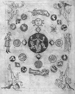 annus-and-the-macrcosm-hildegard-of-bingen-liber-scivias-ca-1200-heidelberg.png