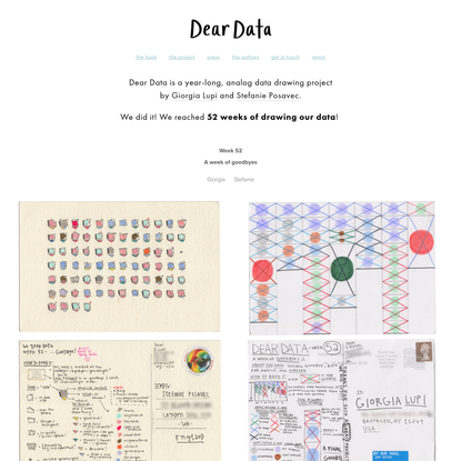 data postcards