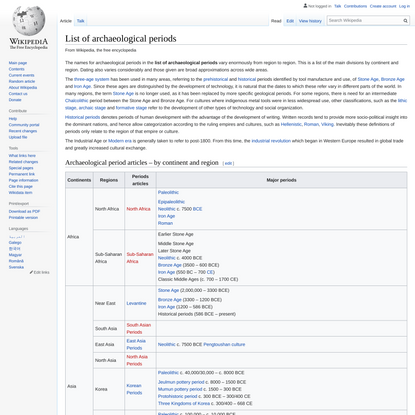 List of archaeological periods - Wikipedia