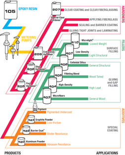 west-system-product-selection-chart.jpg