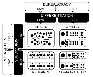 Burolandschaft_diagram.jpg