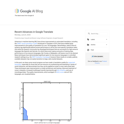 Recent Advances in Google Translate