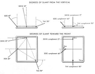Ikebana diagrams