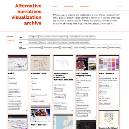 Alternative narratives visualization archive