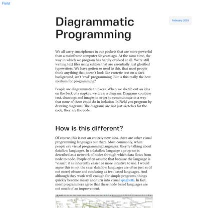 Diagrammatic Programming