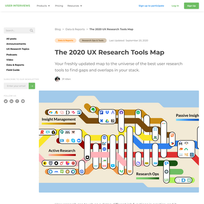 The 2020 Essential UX Research Tools Map