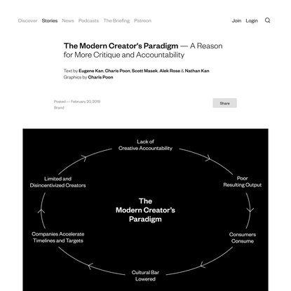 The Modern Creator's Paradigm — Reasons for More Critique and Accountability