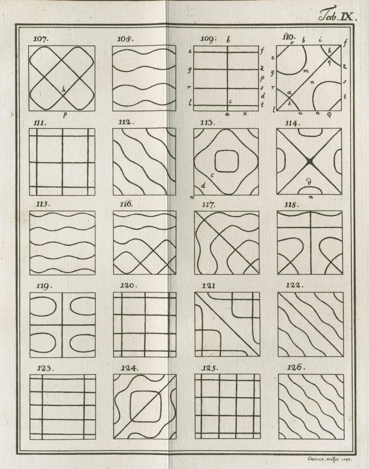 Visualizations of vibration patterns from 1787 by Ernst Chladni