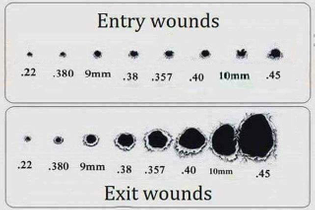 Entry and Exit wound sizes