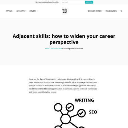 Adjacent skills: how to widen your career perspective - Ness Labs