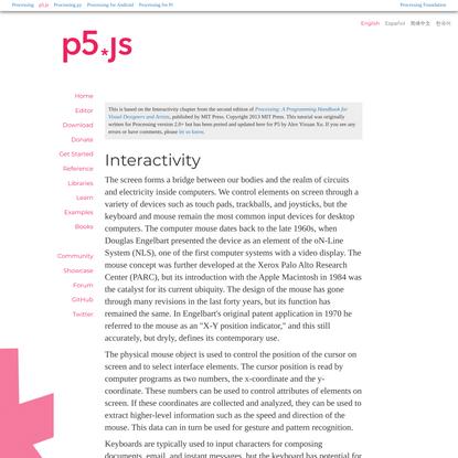 learn   p5.js