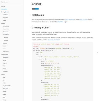 Introduction · Chart.js documentation