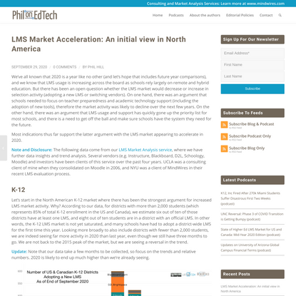 LMS Market Acceleration: An initial view in North America - PhilOnEdTech
