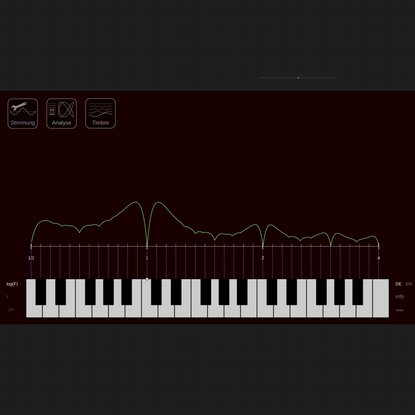Multi Music Tool