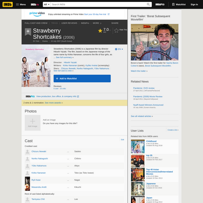 Strawberry Shortcakes (2006) - IMDb