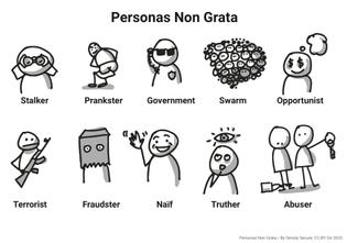 Personas Non Grata
