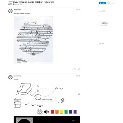 Experimental music notation resources