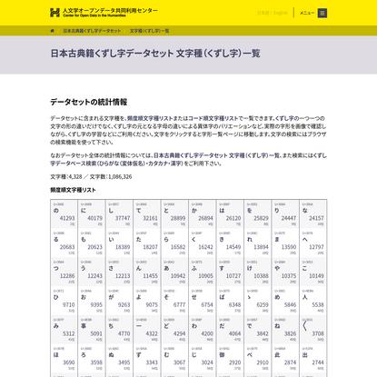 文字種(くずし字)一覧 | 日本古典籍くずし字データセット