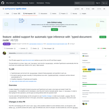 feature: added support for automatic type inference with `typed-document-node` by dotansimha · Pull Request #6720 · apollogr...