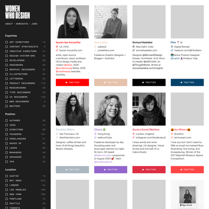 Women Who Design
