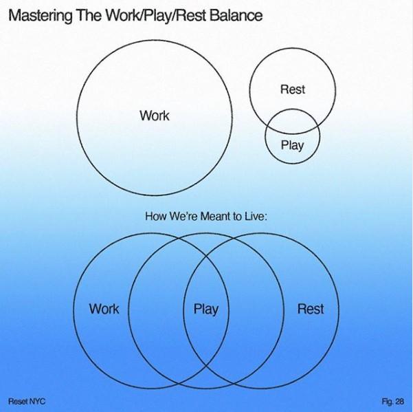 work / play / rest