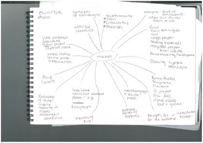 Planning themes