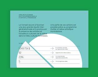 Rapport annuel 2017 - Conseil des arts de Montréal