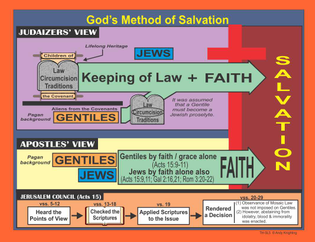 th-sl5-gods-method-of-salvation1.jpg?fit=1067-819