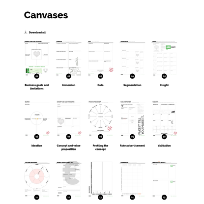Lean Service Creation Canvases