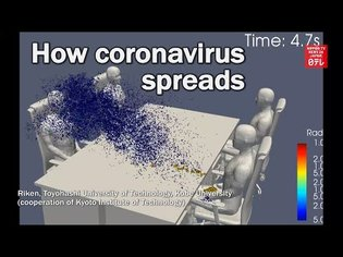 Supercomputer simulates how coronavirus droplets spread