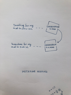 The concept of metaphor hopping