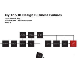 My Top 10 Design Business Failures