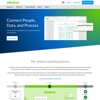 Connect People, Data, and Processes | Workiva | Workiva