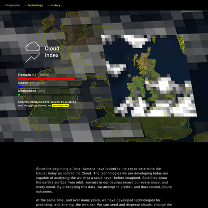 The Cloud Index