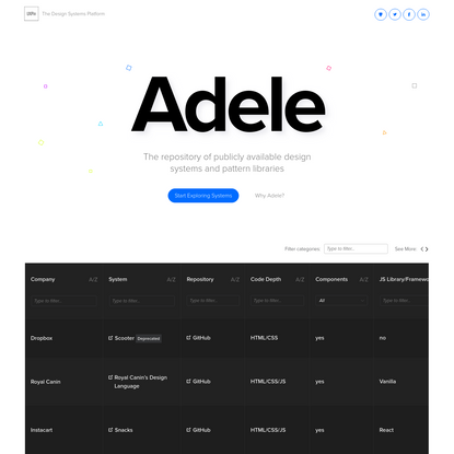 Adele - Design Systems Repository