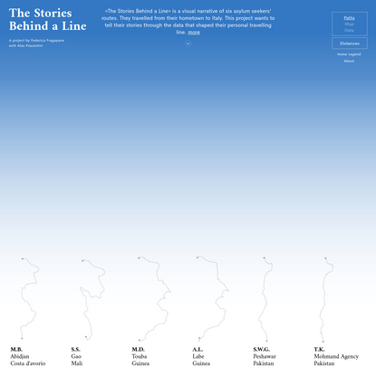 The stories Behind a Line