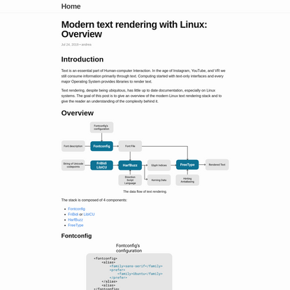 Modern text rendering with Linux: Overview