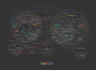 musicmap-static-compressed.jpg