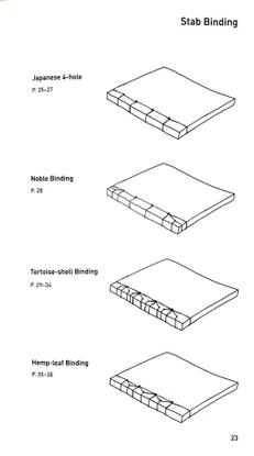book-book-stab-bindings.pdf
