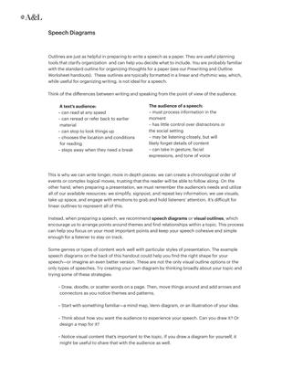 ps_speech-diagrams.pdf