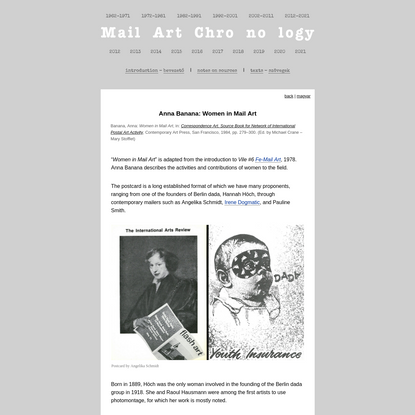 Anna Banana: Women in Mail Art - Mail Art Chro no logy