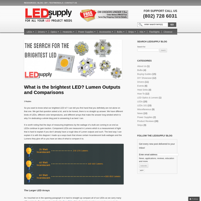 What is the Brightest LED? - LEDSupply Blog