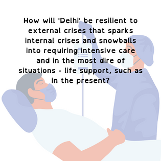 On Resilience in Cities